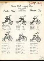 Service_cycle_supply