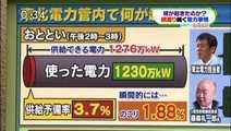 Tohoku034jitudai